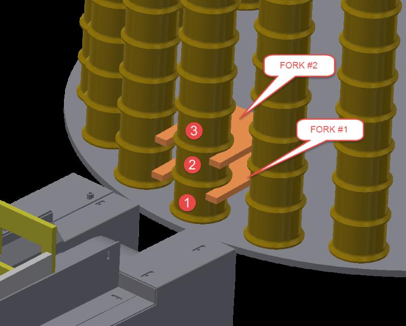 Bushing Metering Concept