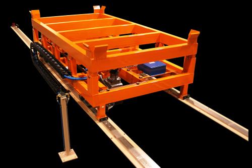 custom_carts